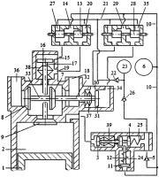 Патент 2611703 Способ дополнительного наполнения цилиндра двигателя внутреннего сгорания воздухом или топливной смесью перекрытием фаз газораспределения системой привода двухклапанного газораспределителя с зарядкой гидроаккумулятора системы привода жидкостью из компенсационного гидроаккумулятора