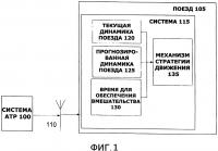 Патент 2644069 Сетевая система безопасности, использующая путевые сигналы для оптимизации вождения поезда по основной железной дороге