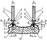 Патент 2309843 Устройство для разрезания покрышки