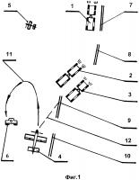 Патент 2624525 Способ работы транспортной системы специализированный автопоезд - лёгкий штурмовик - беспилотный летательный аппарат (бла) и транспортная система