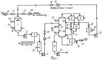 Патент 2411181 Способ управления процессом получения гидроксиламина сернокислого