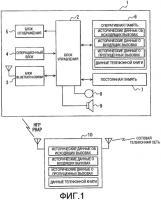Патент 2437242 Устройство громкой связи для использования в транспортном средстве