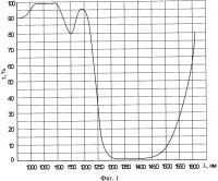 Патент 2645439 Способ изготовления зеркал для твёрдотельных вкр-лазеров с длиной волны излучения 1,54 мкм