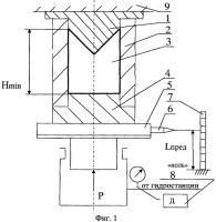 Патент 2351578 Способ изготовления разрывного заряда боеприпаса