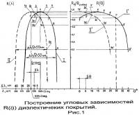 Патент 2463632 Противолазерный защитный светофильтр