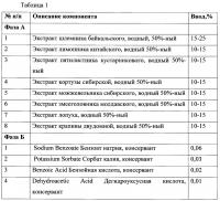 Патент 2660347 Косметическая композиция против себорейных проявлений на коже