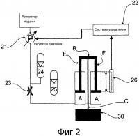 Патент 2645561 Пневматическая система подвески и виброзащиты, в которой применяются низкофрикционные тросовые демпферы