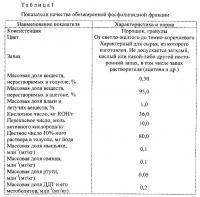 Патент 2595856 Средство для выпрямления волос в виде мусса
