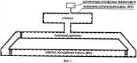 Патент 2521450 Способ и система наблюдения за наземным движением подвижных объектов в пределах установленной зоны аэродрома