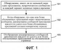 Патент 2632160 Способ, устройство и терминал для отображения сообщений приложения