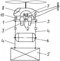 Патент 2657699 Подъёмно-транспортная приставка к вертолёту