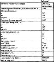 Патент 2602460 Способ оттаивания мерзлых горных пород и грунтов