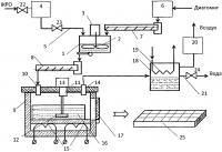 Патент 2626385 Установка для отверждения жидких радиоактивных отходов