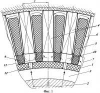 Патент 2449451 Система вентиляции ротора электрической машины