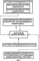 Патент 2481204 Способ работы топопривязчика