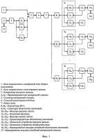 Патент 2496249 Система связи по многопарному кабелю связи