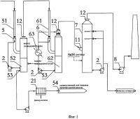 Патент 2638982 Устройство и процесс, применяемый для восстановления фтора из дыма после абсорбции фосфора путем гидратации в процессе обжига в печи для получения фосфорной кислоты