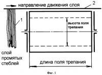 Патент 2327825 Способ трепания лубяных волокон