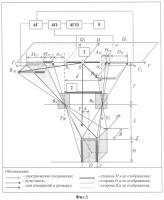 Патент 2463555 Фотограмметрический способ измерения положения и размеров объекта и устройство для его осуществления
