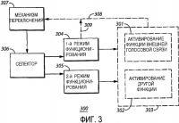 Патент 2387090 Способ и устройство для содействия альтернативным режимам функционирования портативного устройства связи