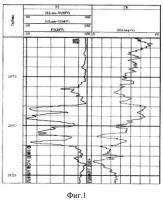 Патент 2274878 Способ определения мест заложения эксплуатационных скважин при разработке месторождений углеводородов