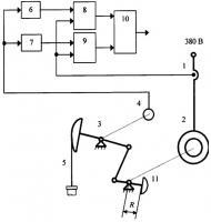 Патент 2249677 Способ уравновешивания штанговой глубинно-насосной установки