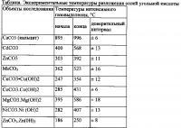 Патент 2600552 Способ и устройство локализации расплава активной зоны ядерного реактора