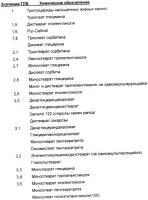 Патент 2440093 Быстро сохнущие косметические эмульсии для нанесения роликовым аппликатором
