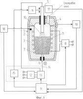 Система автоматического управления электрическим режимом плавильного агрегата с двумя источниками электронагрева с использованием интеллектуального датчика контроля агрегатного состояния расплавляемого металла