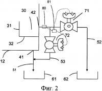Патент 2586153 Устройство для отделения сиропа от сахарного утфеля, содержащее центрифугу периодического действия, и способ использования такого устройства