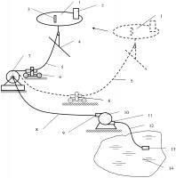 Патент 2622176 Система для полива сельскохозяйственных угодий и способ полива