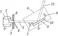 Патент 2653567 Способ создания лазерного излучения и лазер, реализующий этот способ