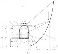 Патент 2543256 Солнечный теплофотоэлектрический модуль с параболоторическим концентратором