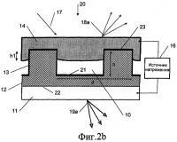 Патент 2398250 Дифракционные решетки с перестраиваемой эффективностью