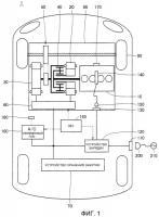 Патент 2453455 Гибридное транспортное средство и способ управления электроэнергией гибридного транспортного средства