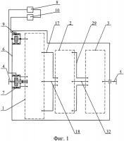Патент 2484333 Многодиапазонная бесступенчатая коробка передач (варианты)