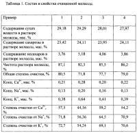 Патент 2556894 Способ комплексной очистки мелассы и извлечения из нее сахарозы