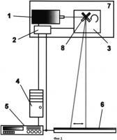 Патент 2565331 Способ исследования пространственного распределения характеристик восприимчивости фотоэлектрических преобразователей в составе солнечных батарей к оптическому излучению
