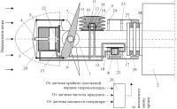 Патент 2643885 Гидравлическая система ограничения мощности и частоты вращения ветроагрегата