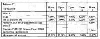 Патент 2640510 Композиция для ухода за кожей при бритье для бритвенного прибора с дозированием жидкости