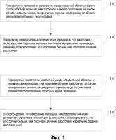 Патент 2621607 Терминал и способ управления экраном