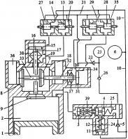 Патент 2611702 Способ дополнительного наполнения цилиндра двигателя внутреннего сгорания воздухом или топливной смесью перекрытием фаз газораспределения системой привода двухклапанного газораспределителя с зарядкой пневмоаккумулятора системы привода газом из компенсационного пневмоаккумулятора