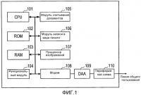 Патент 2588586 Устройство связи, способ связи и носитель хранения данных, хранящий программу