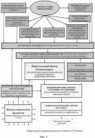 Патент 2595817 Единая система мониторинга технического состояния тягового подвижного состава с удалённой передачей данных