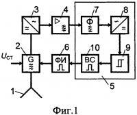 Патент 2624993 Автодинный приёмопередатчик системы радиозондирования атмосферы
