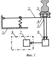 Патент 2296063 Токоприемник транспортного средства