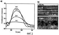 Патент 2454688 Многослойная структура, образованная слоями наночастиц, со свойствами одномерного фотонного кристалла, способ ее изготовления и ее применение