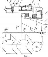 Патент 2421955 Электрический плуг