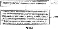 Патент 2640646 Способ и устройство для передачи облачной карты