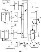 Патент 2661413 Система аэродинамического торможения и рекуперации кинетической энергии на высокоскоростном железнодорожном транспорте